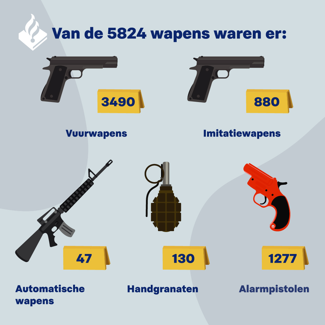 Beslaglegging Wapens 2019_Simone-van-Oosterhout_02